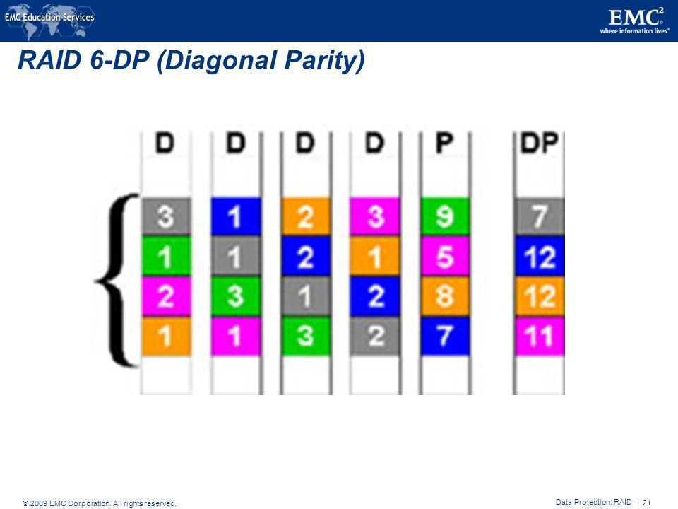 RAID 6-DP (Diagonal Parity)