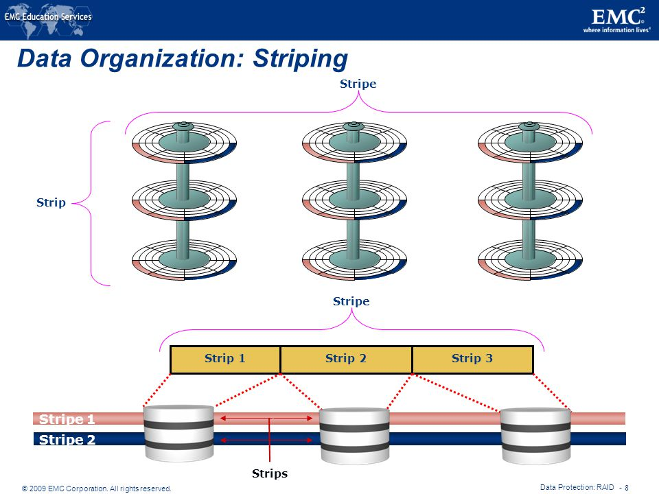 Data Organization: Striping