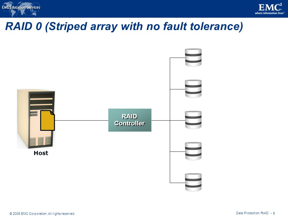 RAID 0 (Striped array with no fault tolerance)
