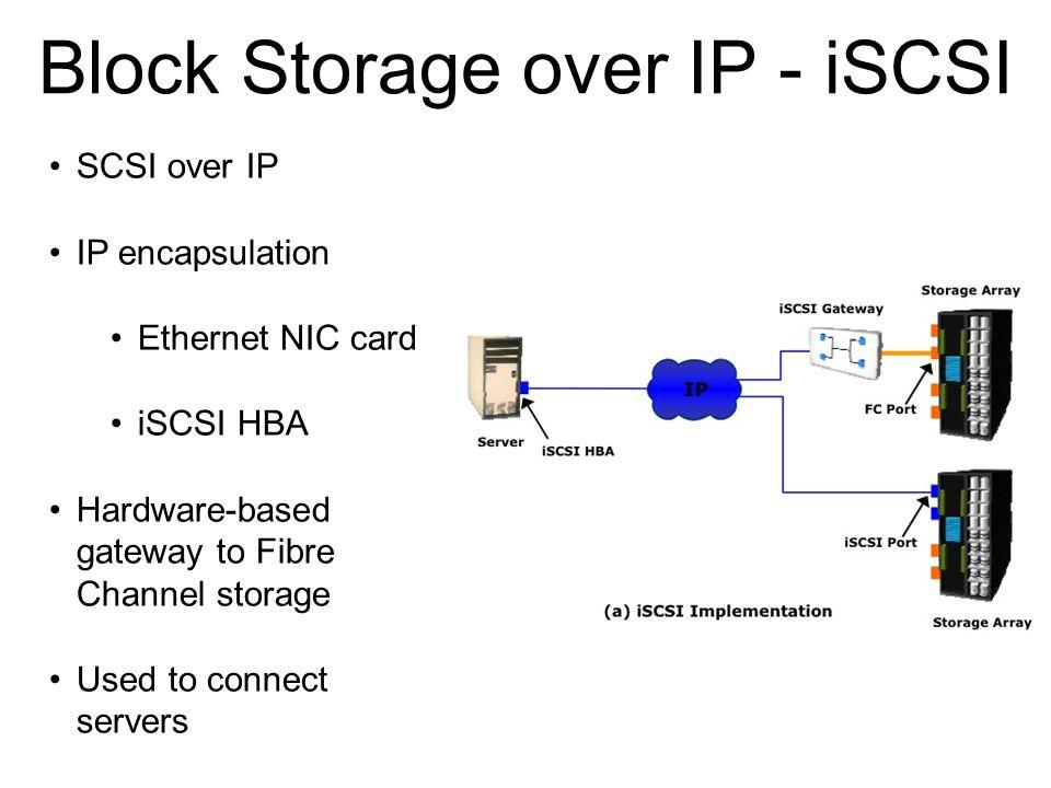 Block Storage over IP - iSCSI