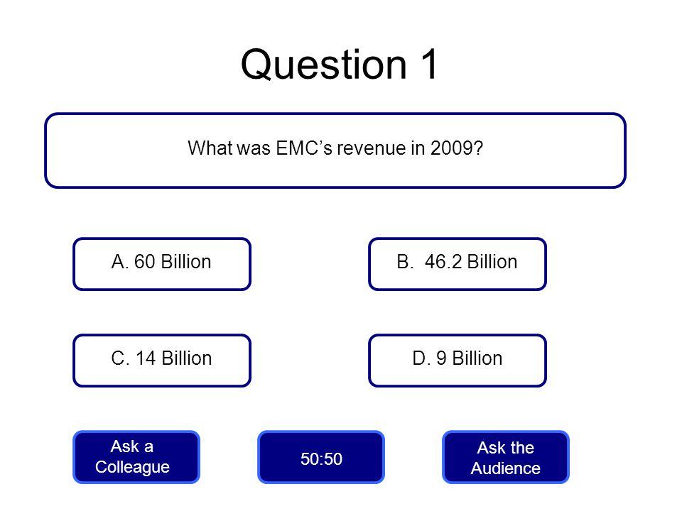 What was EMC's revenue in 2009