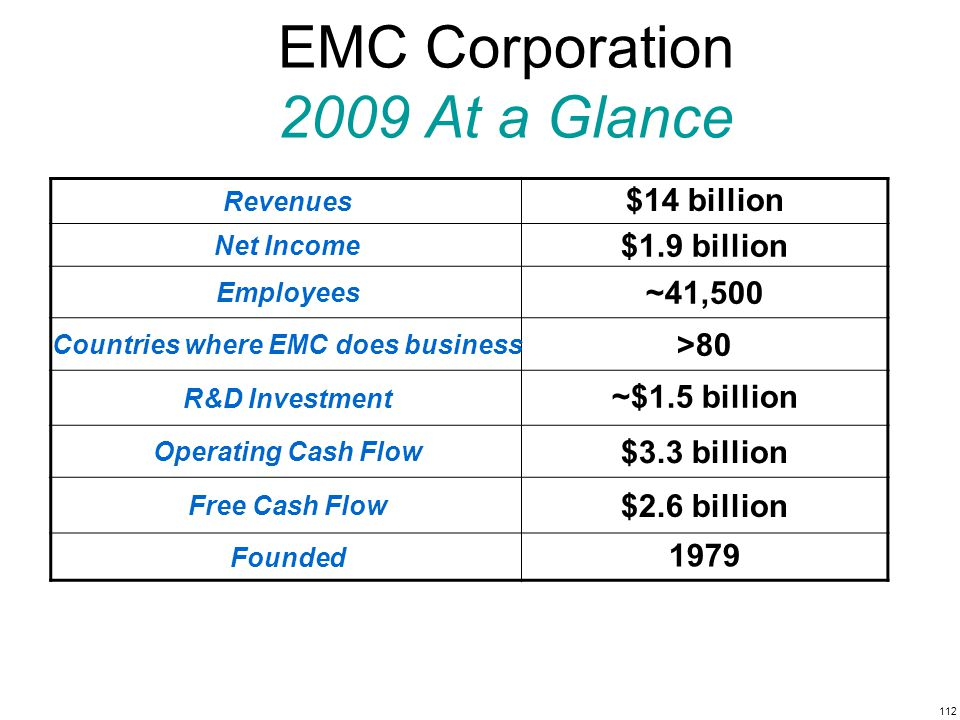 EMC Corporation 2009 At a Glance