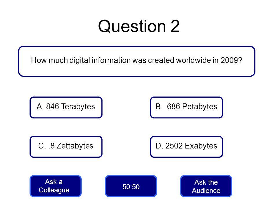 How much digital information was created worldwide in 2009