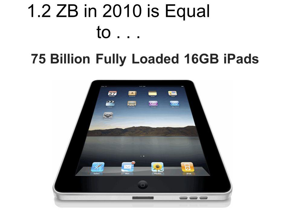 75 Billion Fully Loaded 16GB iPads