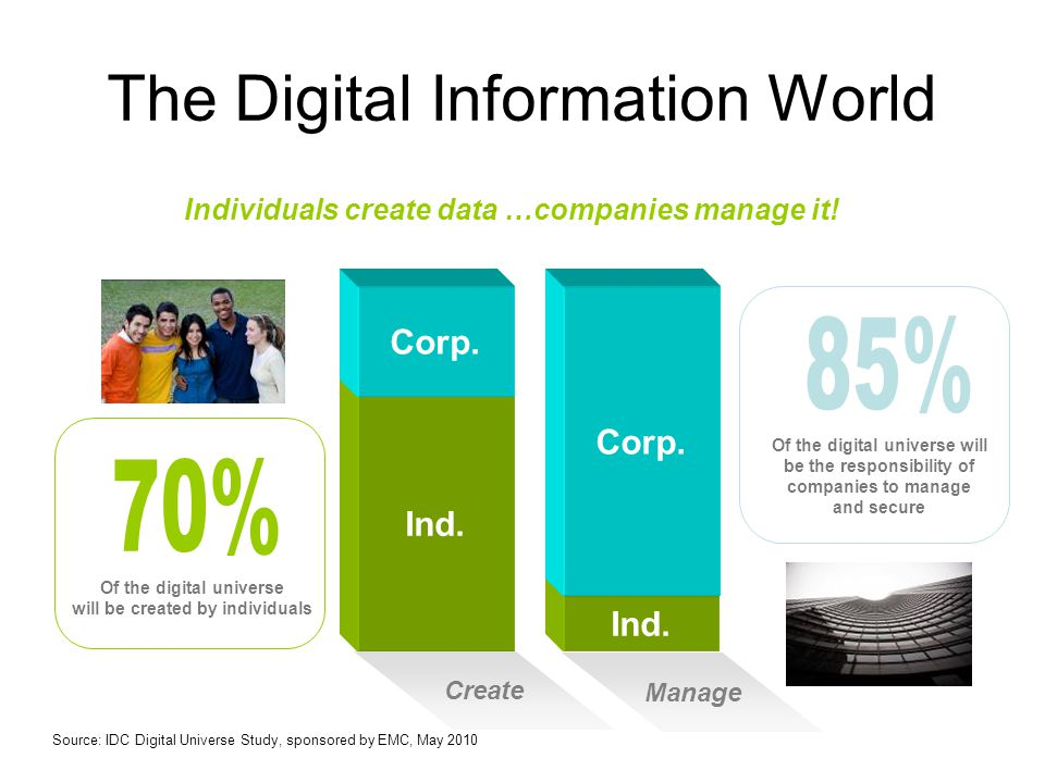 The Digital Information World