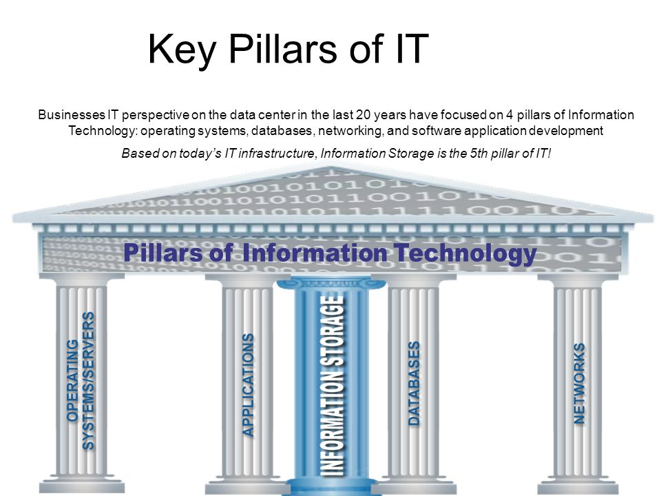 Pillars of Information Technology