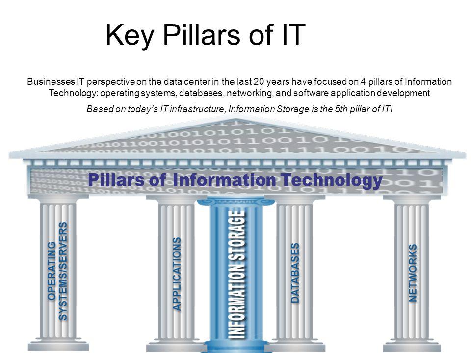 Pillars of Information Technology