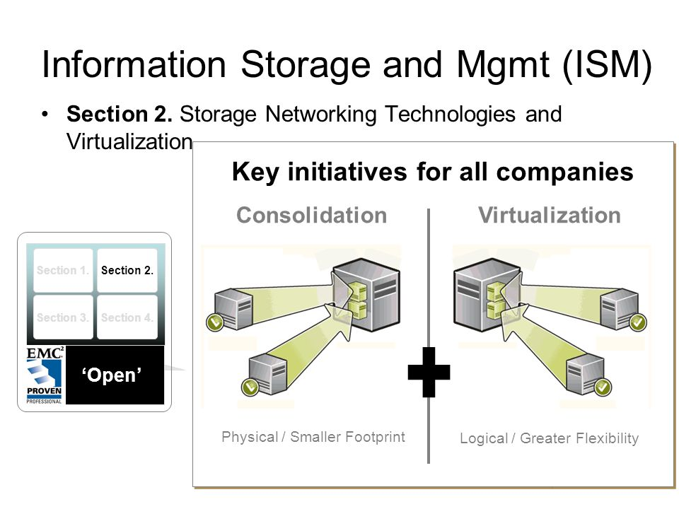 Information Storage and Mgmt (ISM)