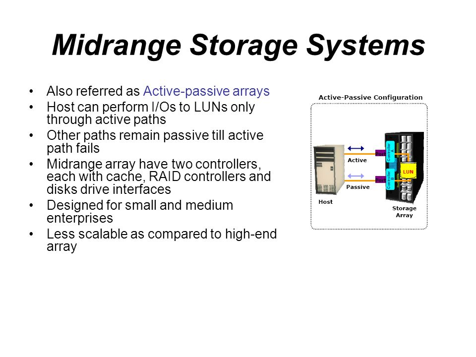 Midrange Storage Systems