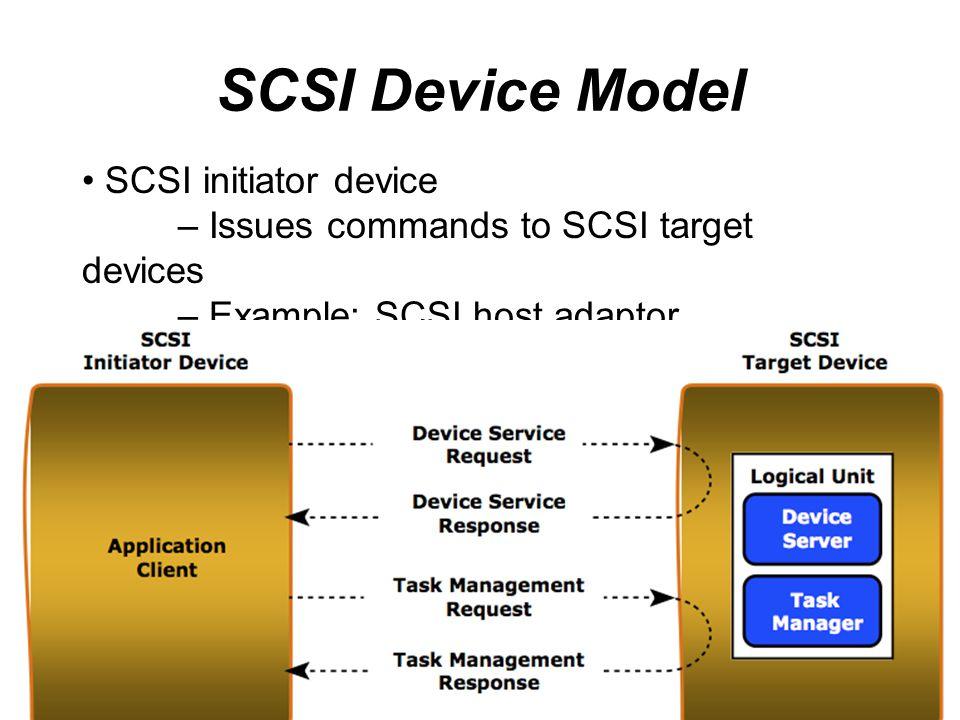 SCSI Device Model SCSI initiator device