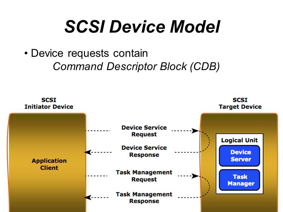 SCSI Device Model Device requests contain