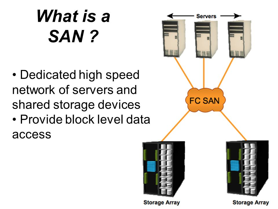 What is a SAN . Dedicated high speed network of servers and shared storage devices.