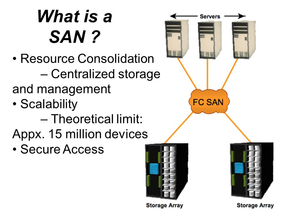 What is a SAN Resource Consolidation – Centralized storage and management. Scalability. – Theoretical limit: Appx. 15 million devices.
