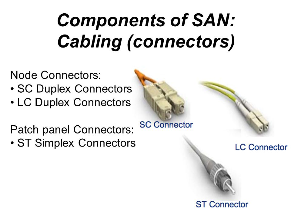 Components of SAN: Cabling (connectors)