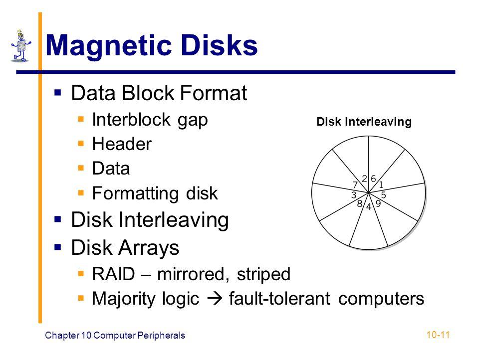 Magnetic Disks Data Block Format Disk Interleaving Disk Arrays
