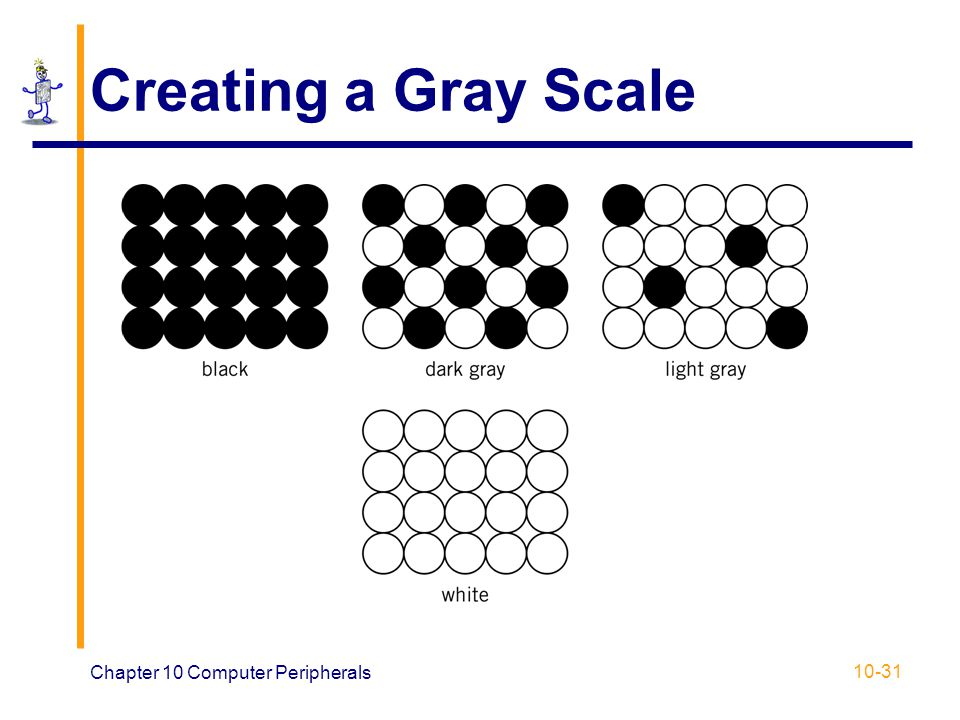 Creating a Gray Scale Chapter 10 Computer Peripherals