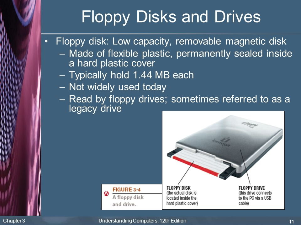 Floppy Disks and Drives