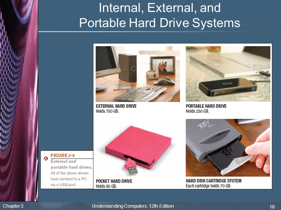 Internal, External, and Portable Hard Drive Systems