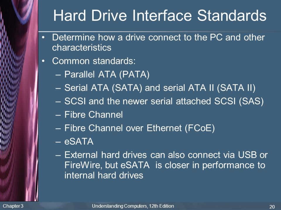 Hard Drive Interface Standards