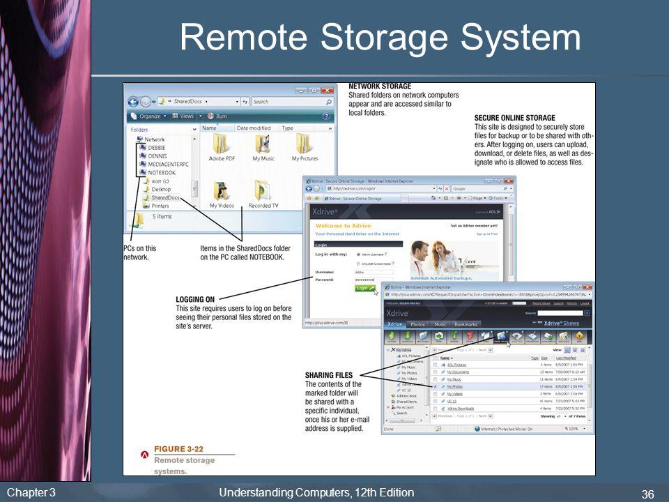 Remote Storage System