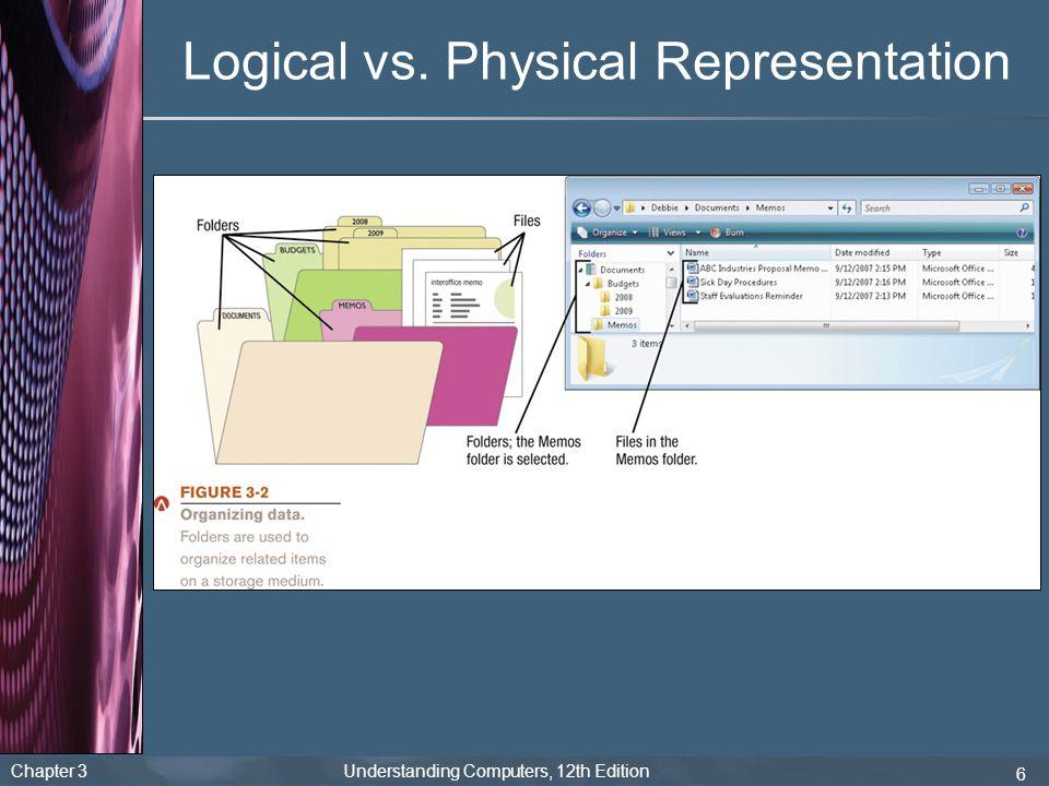 Logical vs. Physical Representation