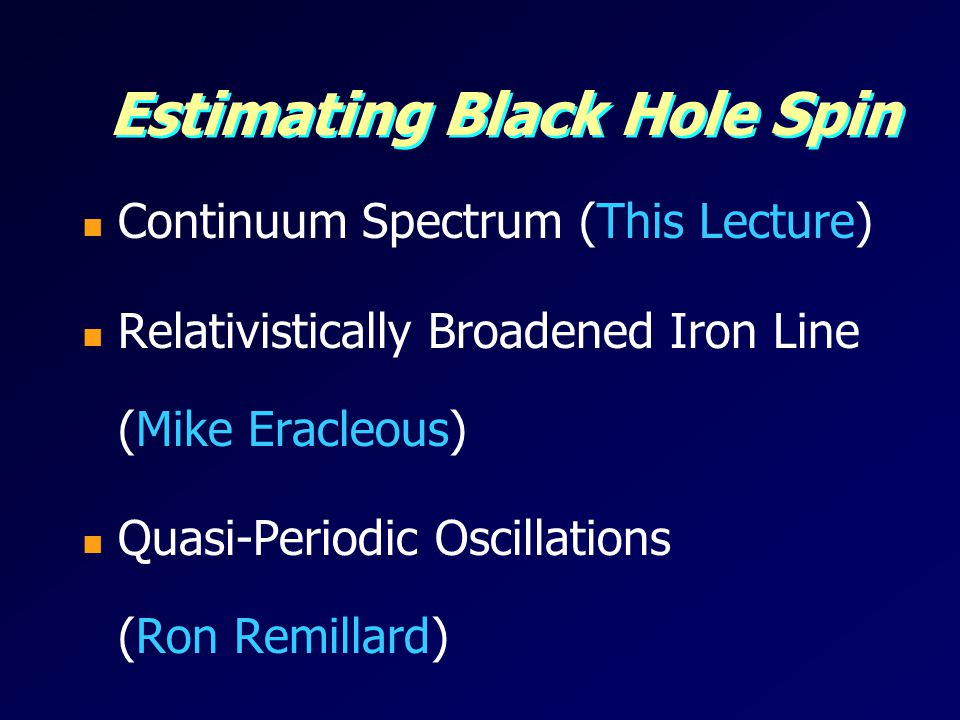Estimating Black Hole Spin
