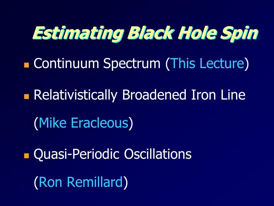 Estimating Black Hole Spin