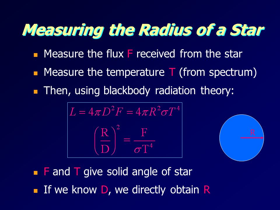 Measuring the Radius of a Star