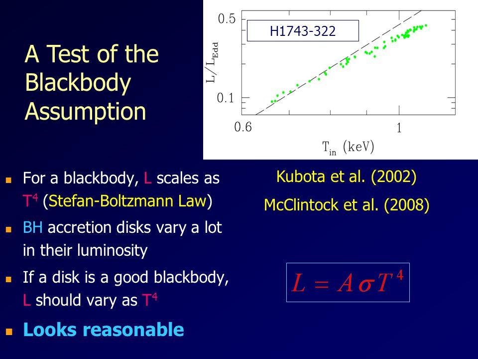 A Test of the Blackbody Assumption