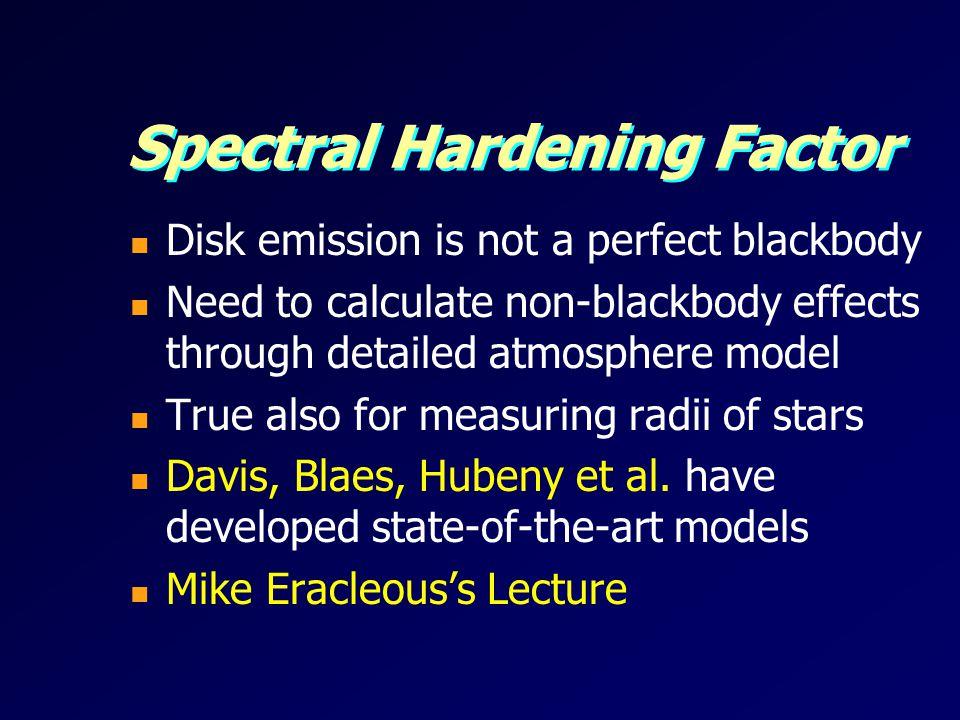 Spectral Hardening Factor