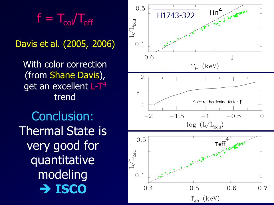 Thermal State is very good for quantitative modeling