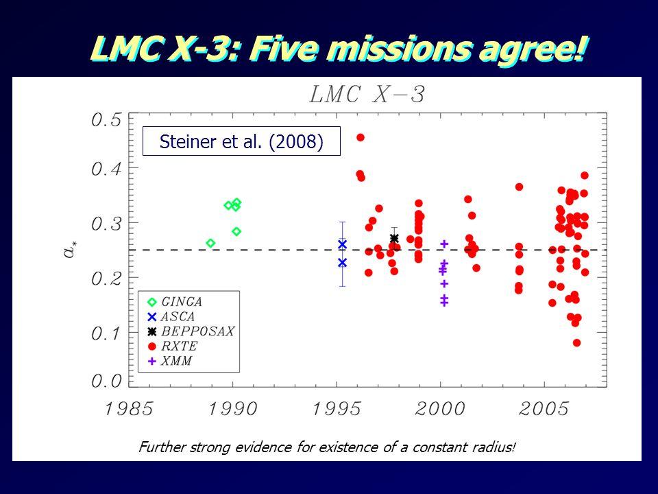 LMC X-3: Five missions agree!
