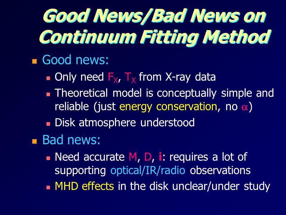 Good News/Bad News on Continuum Fitting Method