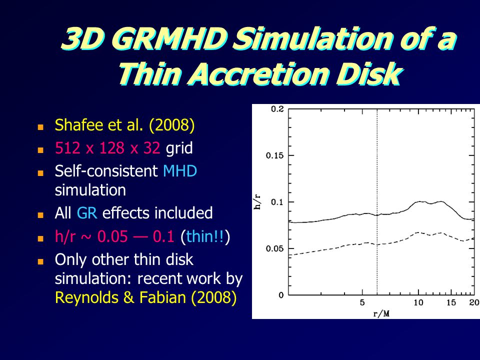 3D GRMHD Simulation of a Thin Accretion Disk