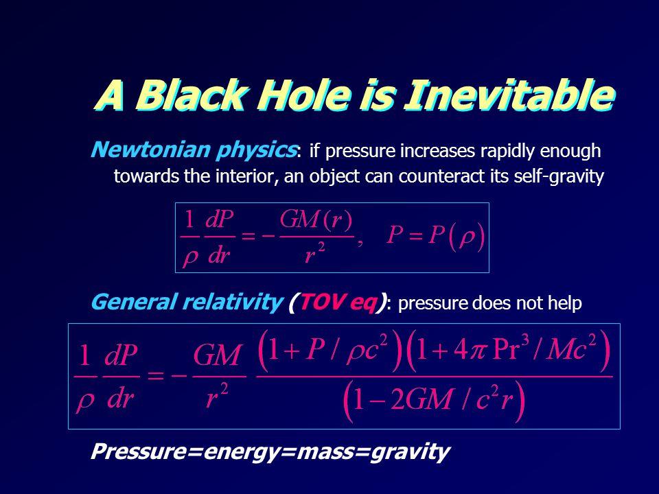 A Black Hole is Inevitable