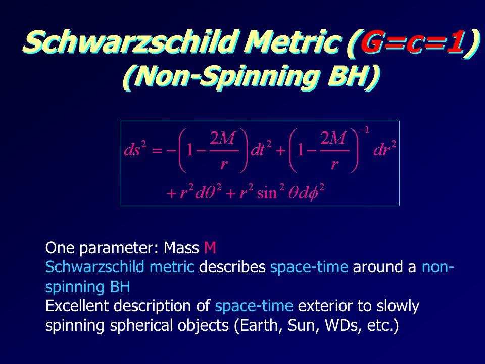Schwarzschild Metric (G=c=1) (Non-Spinning BH)