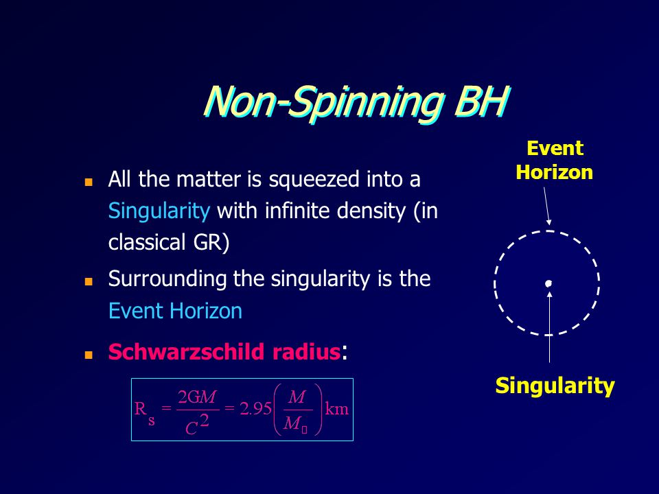 Non-Spinning BH Event Horizon. All the matter is squeezed into a Singularity with infinite density (in classical GR)