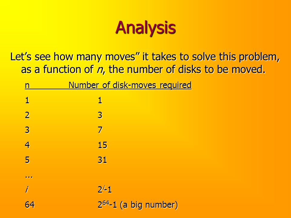 Analysis Let's see how many moves it takes to solve this problem, as a function of n, the number of disks to be moved.