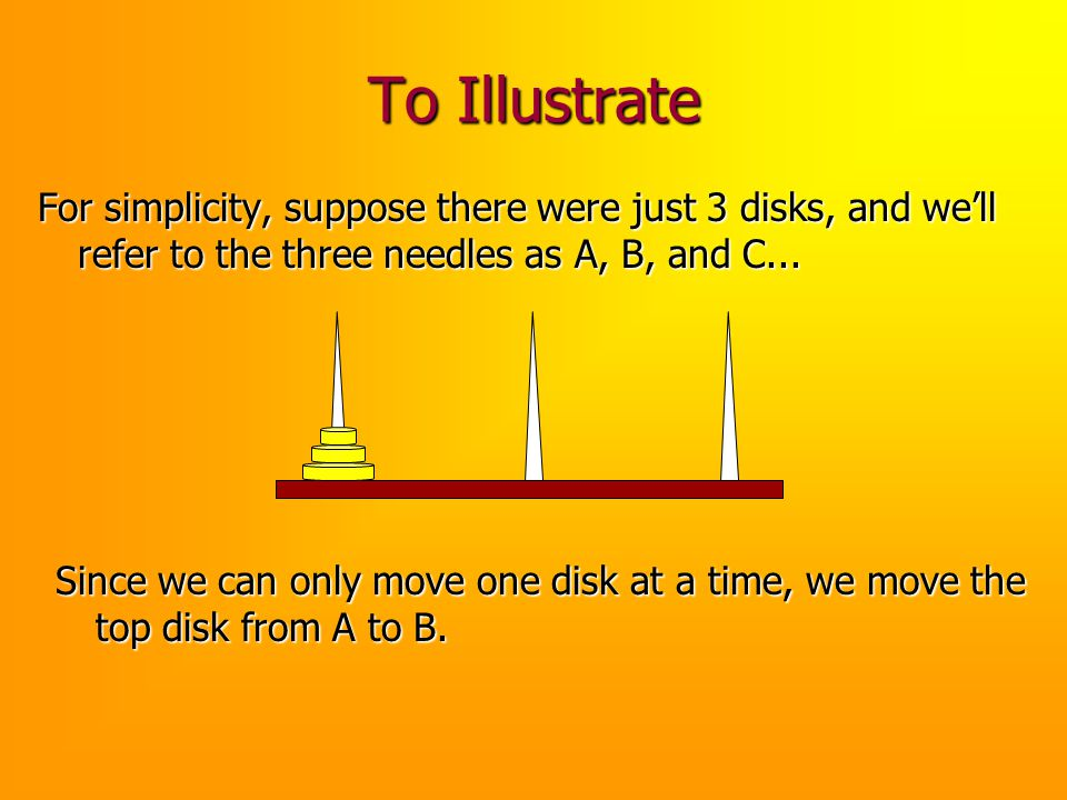 To Illustrate For simplicity, suppose there were just 3 disks, and we'll refer to the three needles as A, B, and C...