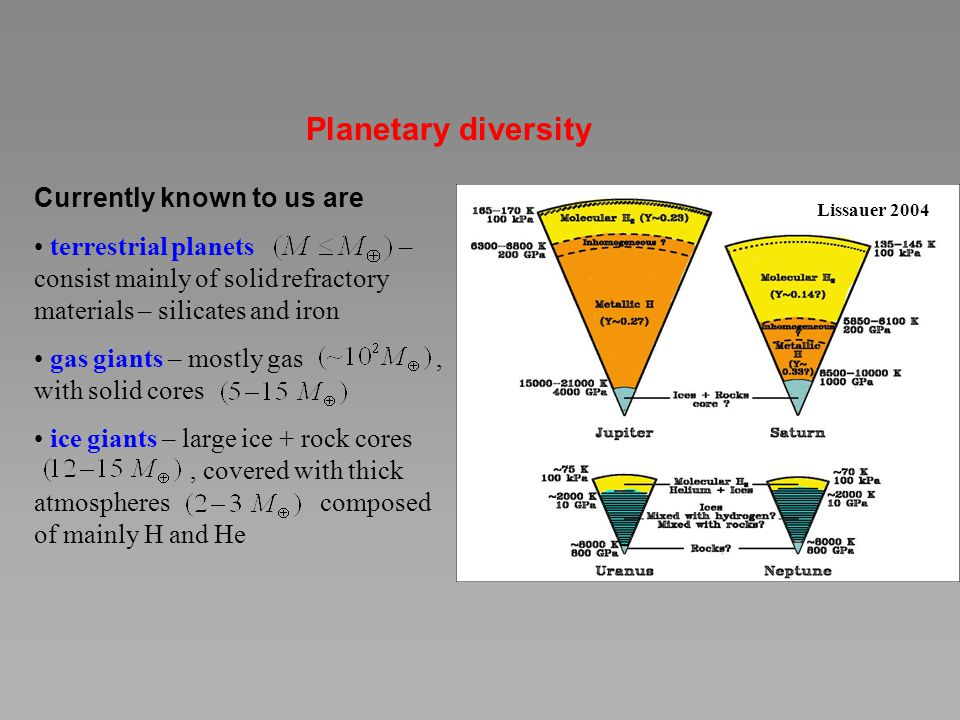 Planetary diversity Currently known to us are