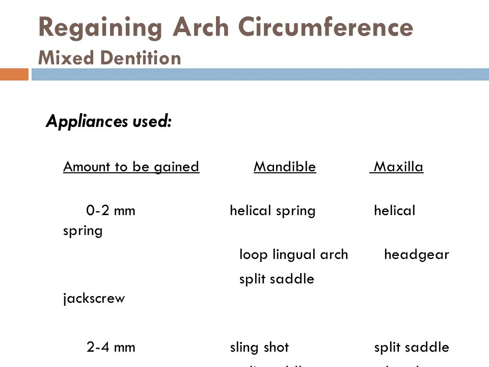 Regaining Arch Circumference Mixed Dentition