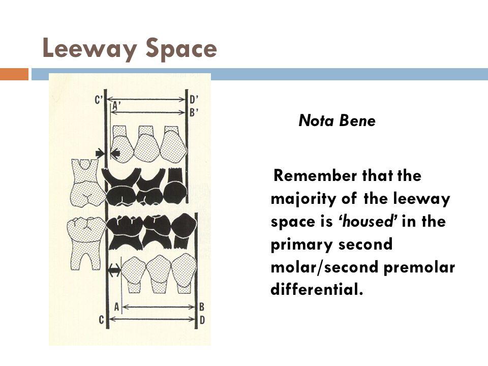 Leeway Space Nota Bene.