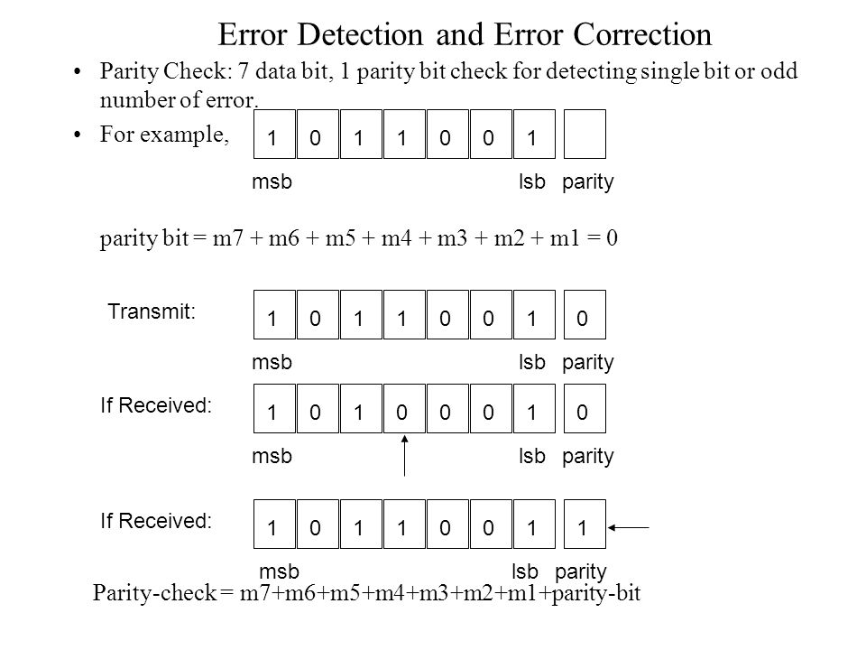 Error Detection and Error Correction