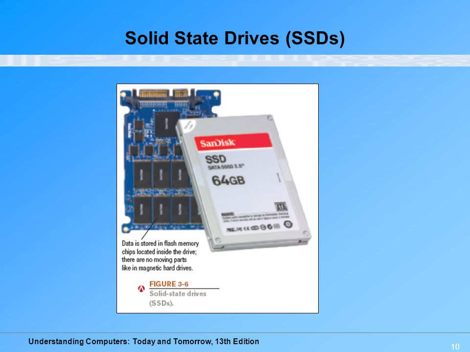 Solid State Drives (SSDs)