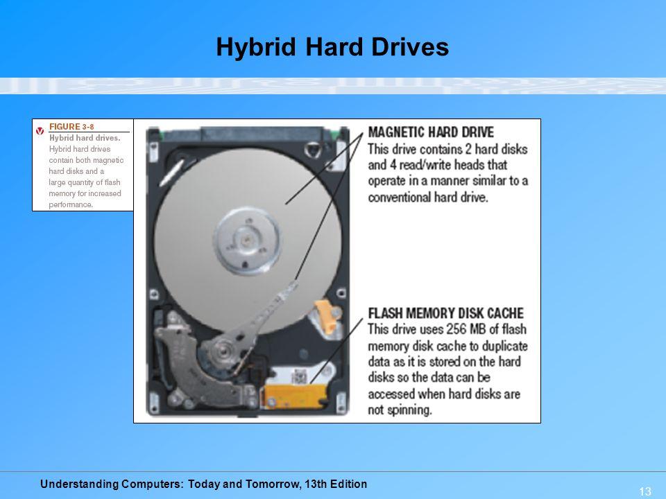 Hybrid Hard Drives