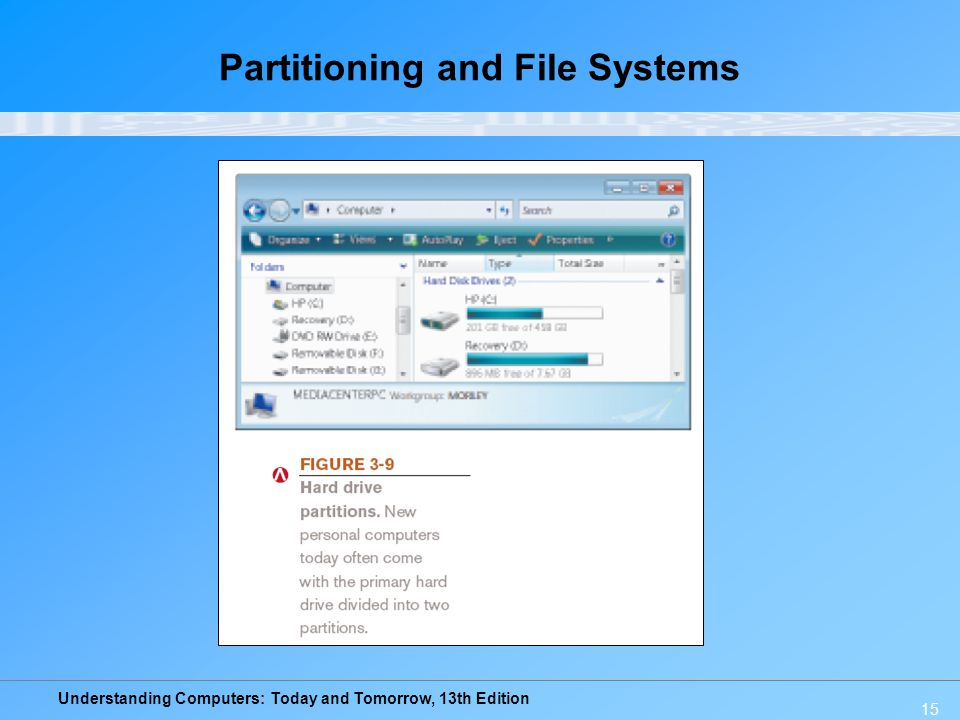 Partitioning and File Systems