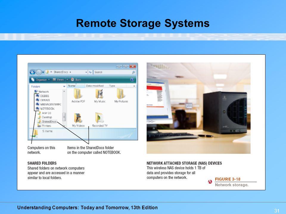 Remote Storage Systems