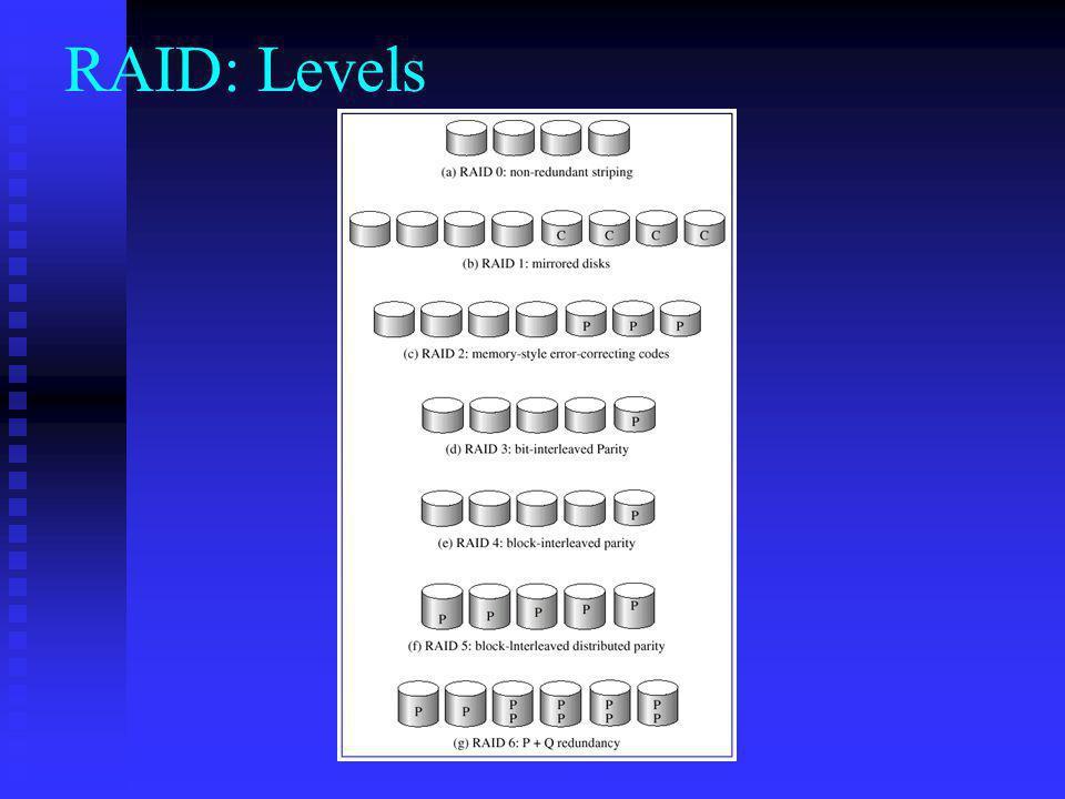 RAID: Levels