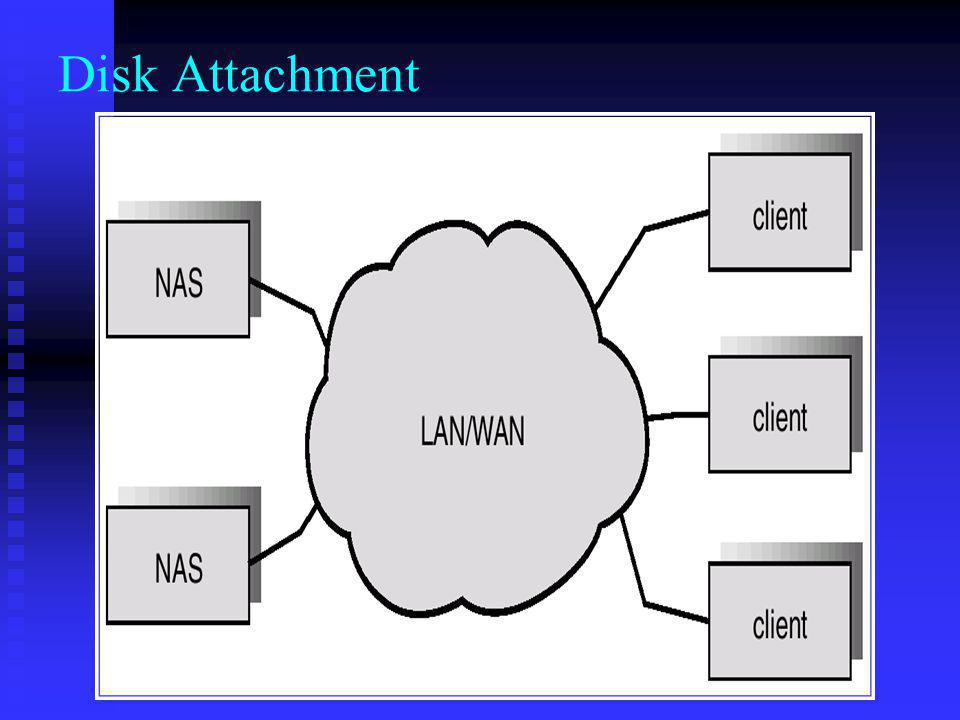 Disk Attachment