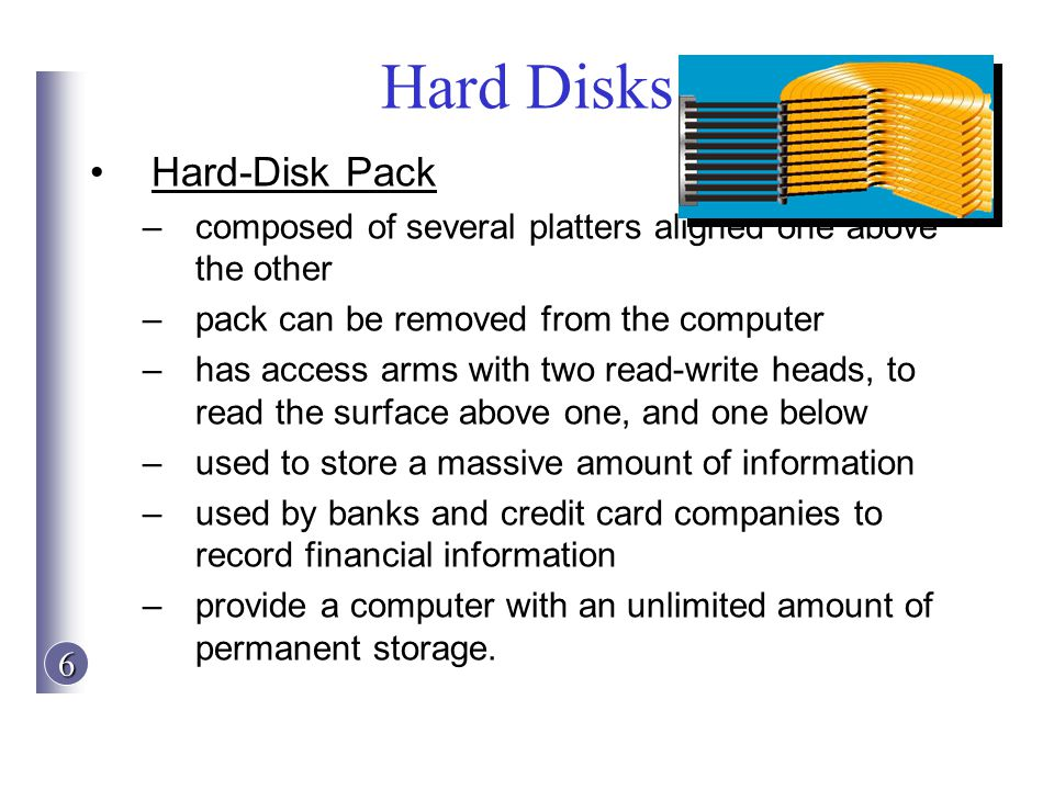 Hard Disks Hard-Disk Pack